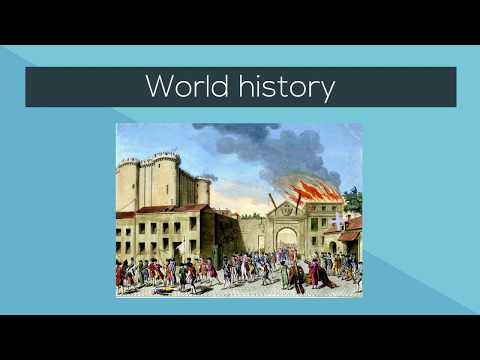 What is on the GED Social Studies Test? - YouTube
