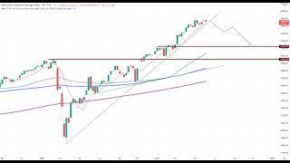 Wall Street – Es wird spannend!