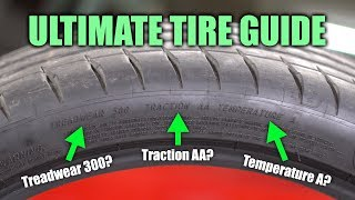 The Ultimate Guide To Tire Sidewalls - How Good Are Your Tires?