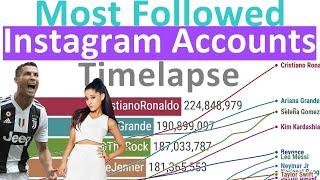 Most Followed Instagram Accounts (2014-2020) Ranking History