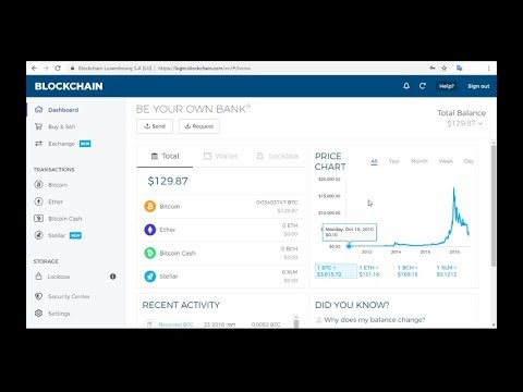 Fare soldi per il pc su Internet