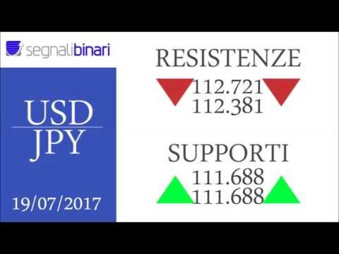 Opzioni binarie vietate in italia
