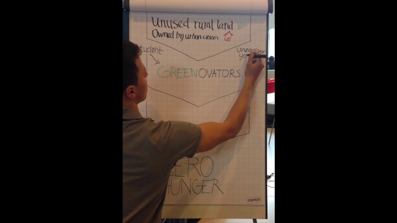 Greenovators: Youth4Youth