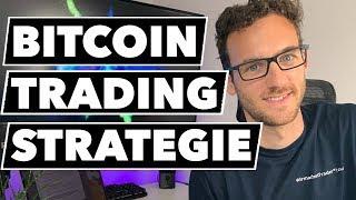 Crypto Algorithmische Handelsstrategien