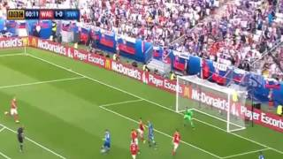 EURO CUP 2016 Wales Vs Slovakia(2 -1 ) Highlights