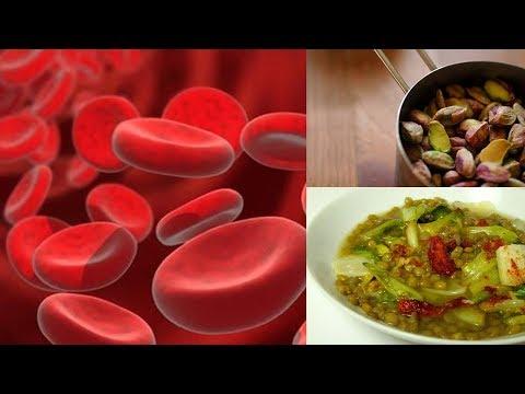 Ergänzungen Tianshi bei der Behandlung von Diabetes