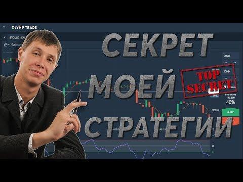 Стратегия на дисбалансе рынка бинарные опционы