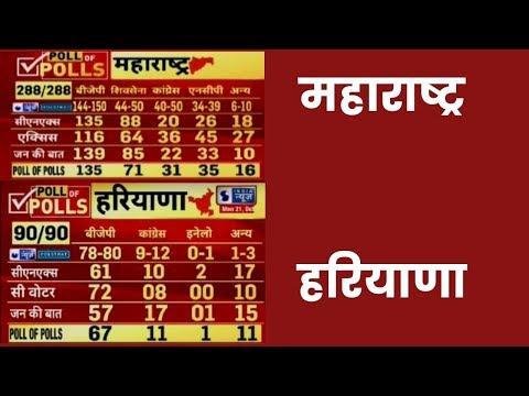 Maharashtra,Haryana Exit Poll 2019:CM मनोहर लाल खट्टर की जीत तय, महाराष्ट्र में 200 के पार NDA?