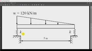 Modeling of steel beams using Abaqus 6 13 software - hmong video