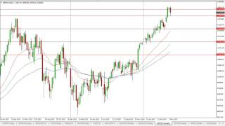 DAX30 Perf Index Dax Technical Analysis for the week of May 22 2017 by FXEmpire.com