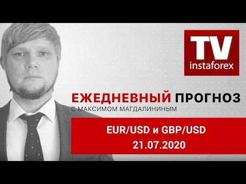 Бюджет ЕС и план экономической помощи одобрены на саммите Евросоюза. Видео-прогноз...