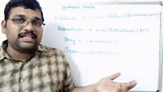 INPUT-OUTPUT FUNCTIONS (BufferedReader CLASS) - JAVA PROGRAMMING