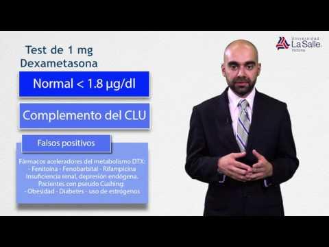 Controllare surrenale medico ipertensione