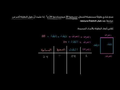 الصف الرابع الرياضيات  القياس والبيانات المساحة والمحيط أبعاد الطاولة