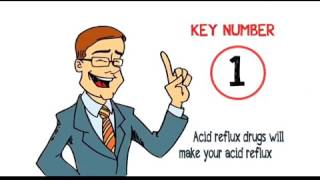 How To Stop Acid Reflux and Heartburn