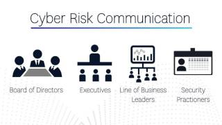 Cyber Security and Risk Strategy from the Inside-Out