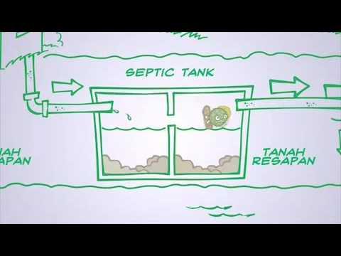 Video Biolet - Penghilang Bau WC, Kuras WC Tanpa Sedot! Mikroba Pengurai Tinja, Bebas Kuman, Bau & Mampet!