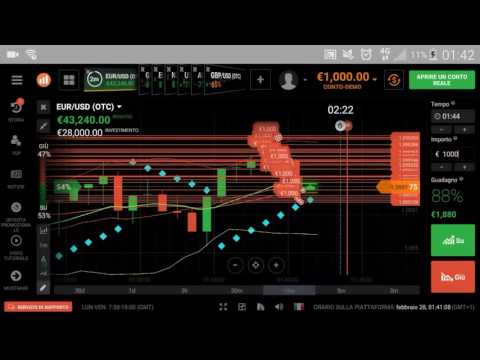 Lavoro trading forex