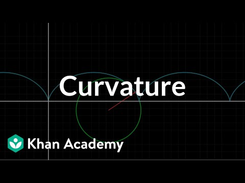 Curvature intuition (video) | Curvature | Khan Academy