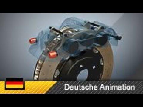 Scheibenbremse / Festsattelbremse - Funktion (Animation)