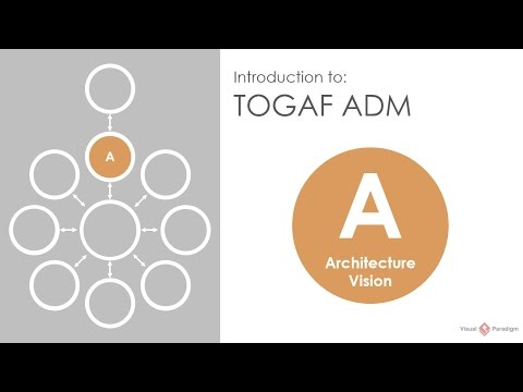 mp4 Architecture Vision Togaf, download Architecture Vision Togaf video klip Architecture Vision Togaf