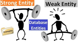 DBMS - STRONG entity Vs WEAK entity | Difference between Strong Entity and Weak Entity | database