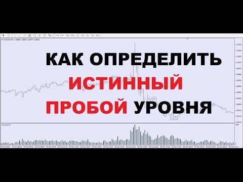 Форекс нефть рубль