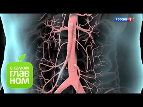 Глазное давление и артериальное