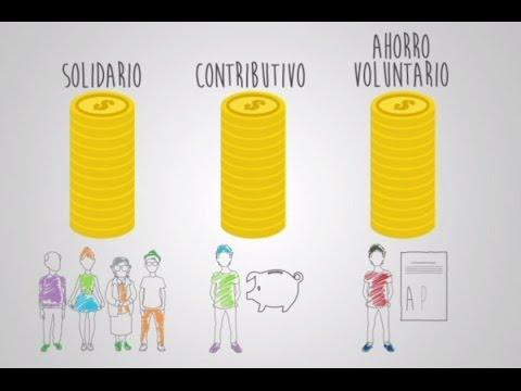 Previsión para Todos: Los beneficios del pilar solidario