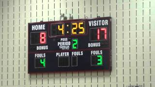 Varsity Girls vs Centennial 01 02 2016