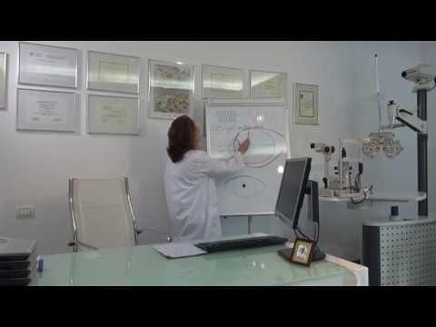 Tuli oftalmologi