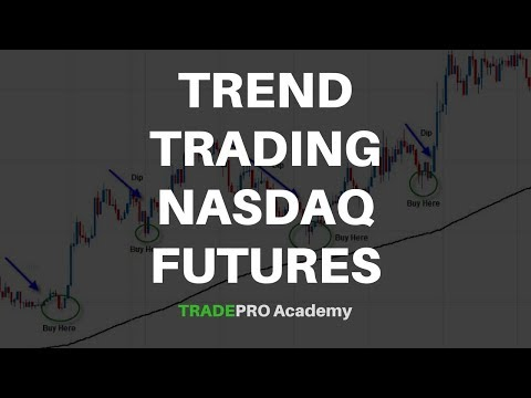 mp4 Investing Nasdaq Futures Chart, download Investing Nasdaq Futures Chart video klip Investing Nasdaq Futures Chart