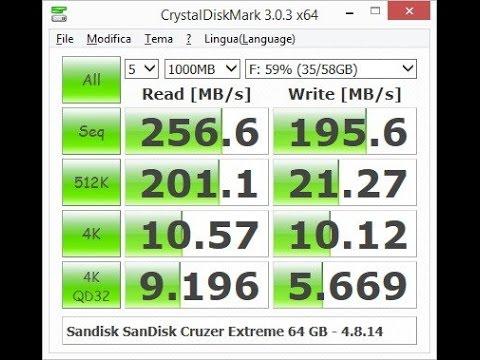 Programma per testare velocità scrittura/lettura (chiavetta USB,diso esterno,memorie SD)