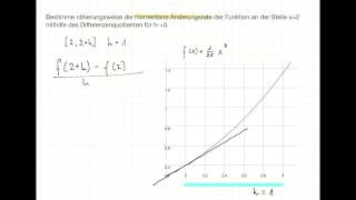 Momentane Änderungsrate mit der H-Methode berechnen - Самые лучшие видео