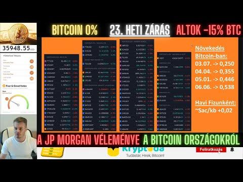Egy ingyenes bitcoin