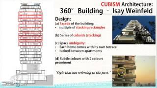 Cubism & De Stijl Architecture