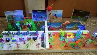 School Project - Seasons Model ( Winter Summer Autumn Spring Seasons )
