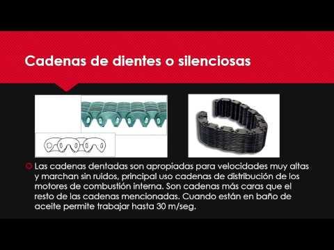 Diseño de Elementos Mecanicos - Cadenas