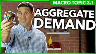 Aggregate Demand- Macro Topic 3.1