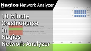 Nagios Network Analyzer Intro - 10 Minute Crash Course