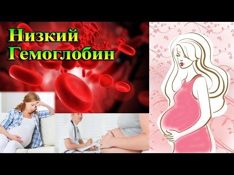 Все эти изменения и состояния могут привести к прерыванию беременности, кровотечению, гипоксии (кислородное голодание) и задержке развития плода.