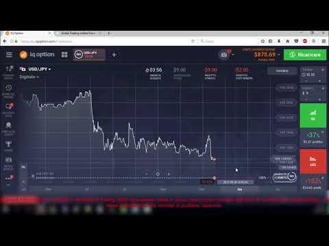 Gli algoritmi creano robot di trading