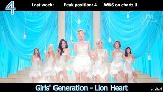 Korean Music Chart - Top 10 Singles (SEPTEMBER 2, 2015)
