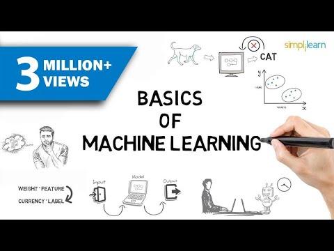 Machine Learning Basics   What Is Machine Learning?   Introduction To Machine Learning   Simplilearn