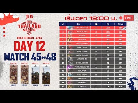 ชมสด! แข่งพับจี วันที่ 12 แมตช์ 45~48   PUBG THAILAND SERIES 2020 ROAD TO PCS#1 - APAC