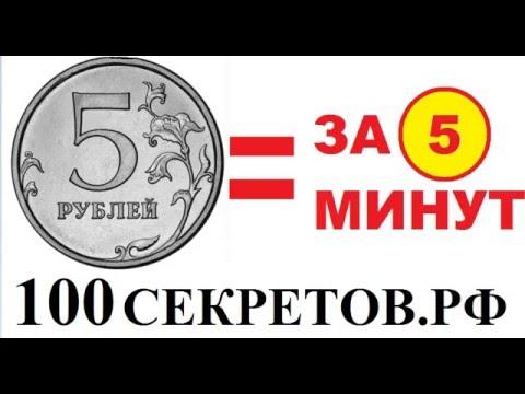 Курсы валют forex онлайн