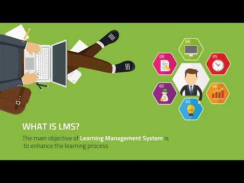 Learning Management Software LMS