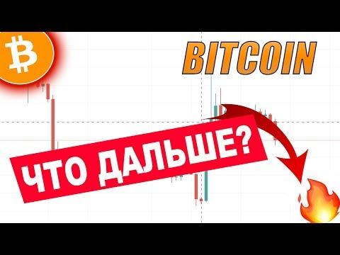 График динамики биткоина