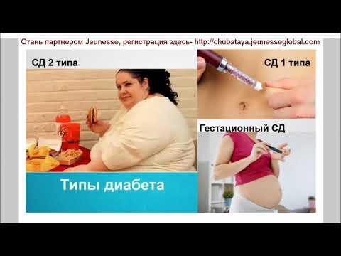 Tip forum diabet zaharat 2