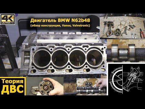 Фото к видео: Теория ДВС - Двигатель BMW N62b48 (обзор конструкции, Vanos, Valvetronic)